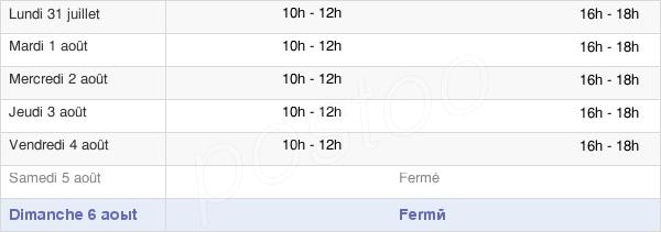 horaires d'ouverture de la Mairie De Portel-Des-Corbières