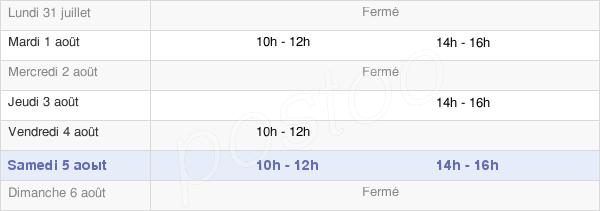 horaires d'ouverture de la Mairie De Camurac