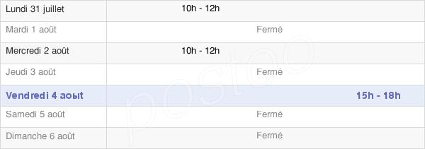 horaires d'ouverture de la Mairie De Labécède Lauragais