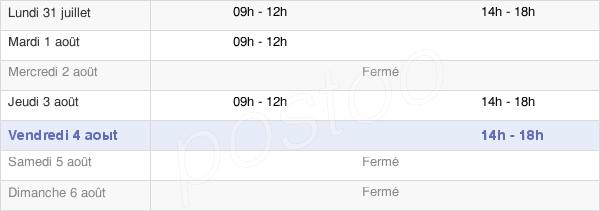 horaires d'ouverture de la Mairie De Roquefeuil