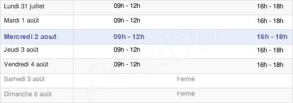 horaires d'ouverture de la Mairie De Boutenac
