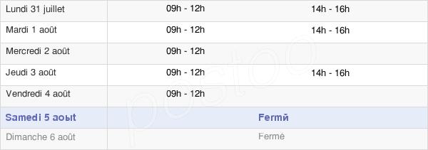 horaires d'ouverture de la Mairie De Raissac-D'Aude