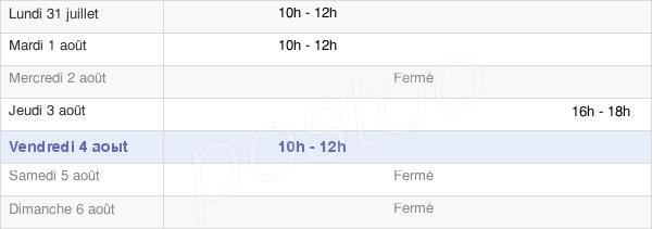 horaires d'ouverture de la Mairie De-La-Digne-D'Amont