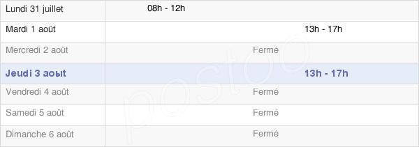 horaires d'ouverture de la Mairie De Labastide-En-Val