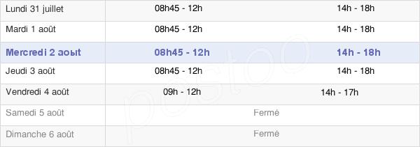 horaires d'ouverture de la Mairie De Vinassan