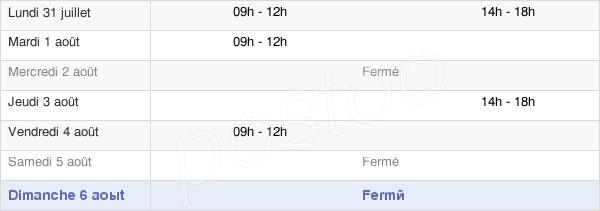 horaires d'ouverture de la Mairie De Brugairolles