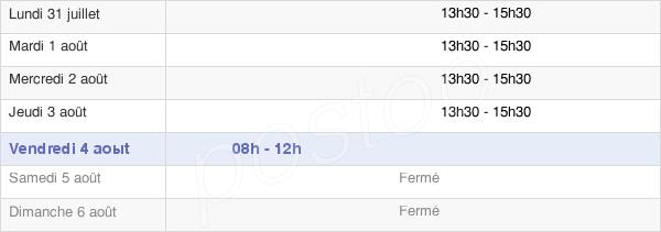 horaires d'ouverture de la Mairie De Preixan