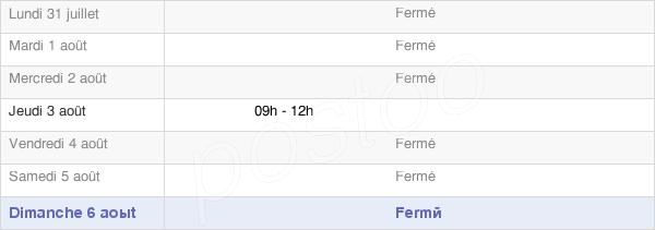 horaires d'ouverture de la Mairie De Peyrefitte-Sur-L'Hers