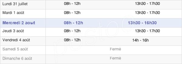 horaires d'ouverture de la Mairie De Campagne-Sur-Aude