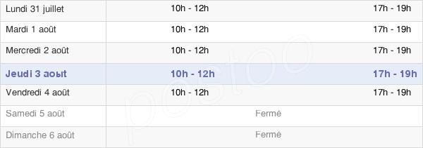 horaires d'ouverture de la Mairie De Pépieux