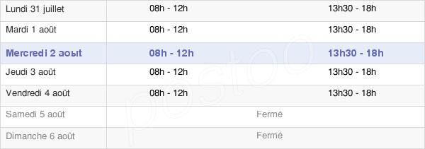 horaires d'ouverture de la Mairie De Montredon-Les-Corbières
