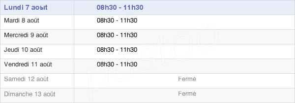 horaires d'ouverture de la Mairie De Malviès