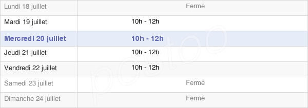 horaires d'ouverture de la Mairie De Citou