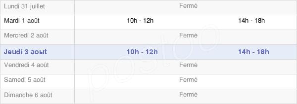 horaires d'ouverture de la Mairie D'Aunat