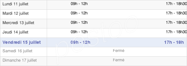 horaires d'ouverture de la Mairie De Mirepeisset