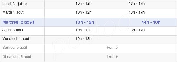 horaires d'ouverture de la Mairie De Couffoulens