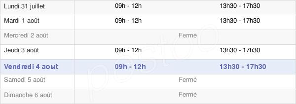 horaires d'ouverture de la Mairie De Brousses-Et-Villaret