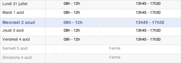 horaires d'ouverture de la Mairie De Leucate