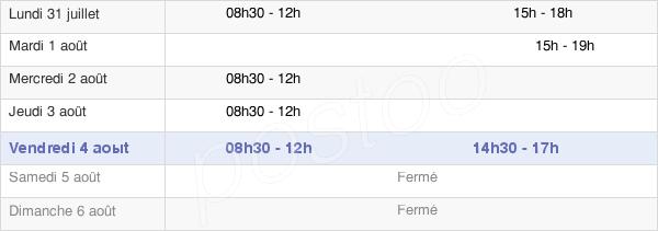horaires d'ouverture de la Mairie De Cournanel