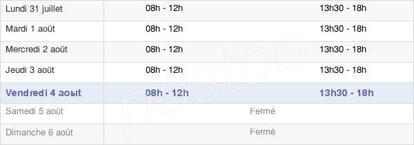 horaires d'ouverture de la Mairie De Villeneuve La Comptal