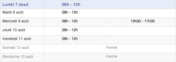 horaires d'ouverture de la Mairie De Marseillette