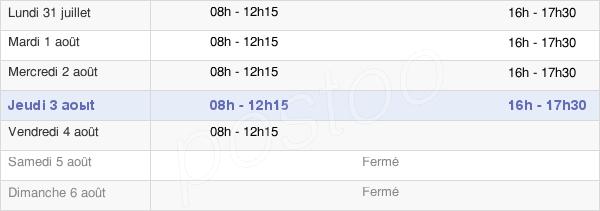 horaires d'ouverture de la Mairie De Canet