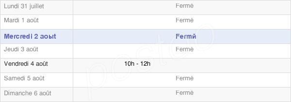 horaires d'ouverture de la Mairie De Corbières