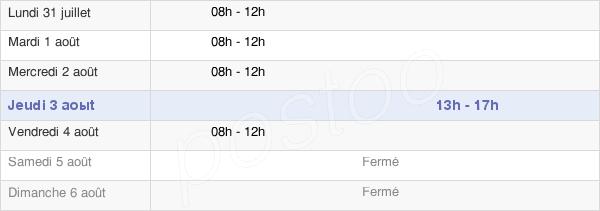 horaires d'ouverture de la Mairie De Nébias