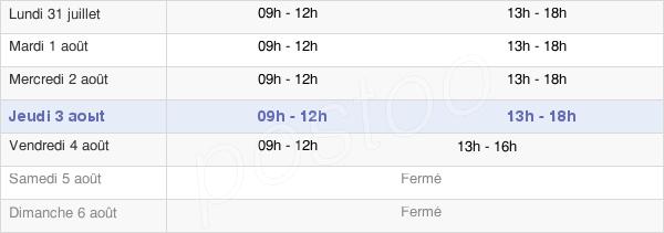 horaires d'ouverture de la Mairie De Pennautier