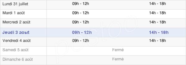 horaires d'ouverture de la Mairie De Cazilhac