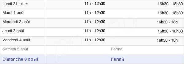 horaires d'ouverture de la Mairie De Castelnau-D'Aude