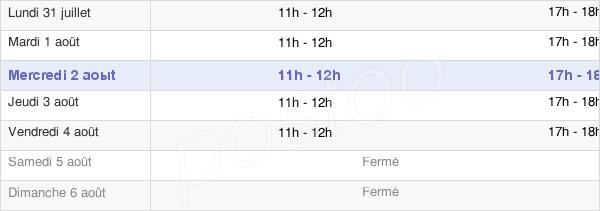 horaires d'ouverture de la Mairie De Malves En Minervois