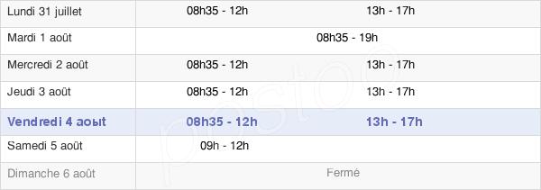 horaires d'ouverture de la Mairie De Plan De Cuques