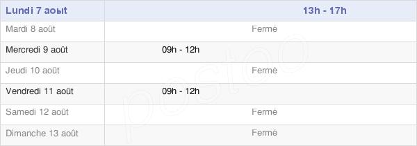 horaires d'ouverture de la Mairie De Villanière