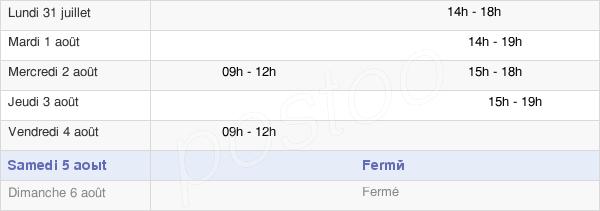 horaires d'ouverture de la Mairie De Ladern-Sur-Lauquet