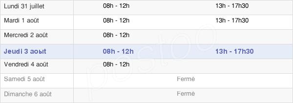 horaires d'ouverture de la Mairie De Labastide-D'Anjou