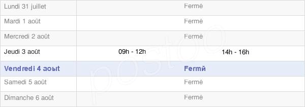 horaires d'ouverture de la Mairie De Beurey-Bauguay