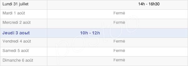 horaires d'ouverture de la Mairie De Villaines-En-Duesmois
