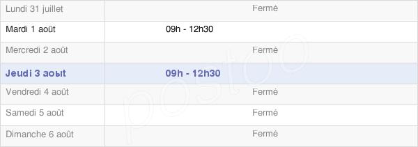 horaires d'ouverture de la Mairie De Bure-Les-Templiers
