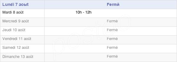 horaires d'ouverture de la Mairie De Trouhaut