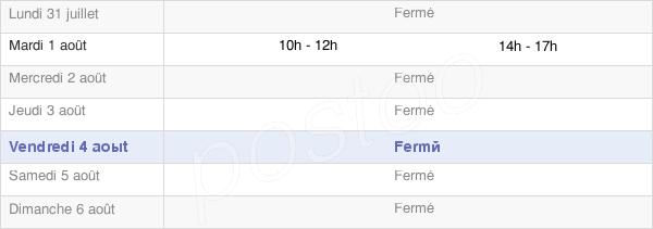 horaires d'ouverture de la Mairie De La Villeneuve-Les-Convers