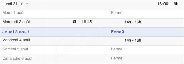 horaires d'ouverture de la Mairie De Thorey-En-Plaine