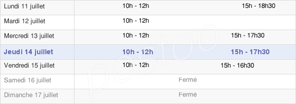 horaires d'ouverture de la Mairie De Saint-Usage