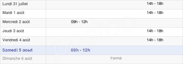 horaires d'ouverture de la Mairie De Varois-Et-Chaignot