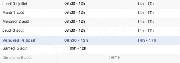 horaires d'ouverture de la Mairie De Sausset-Les-Pins