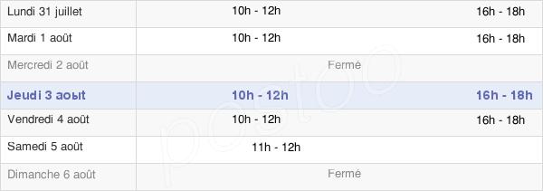 horaires d'ouverture de la Mairie De Mâlain