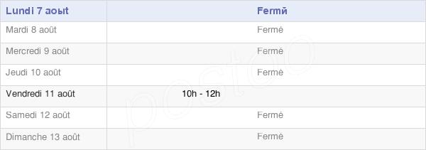 horaires d'ouverture de la Mairie De Beurizot