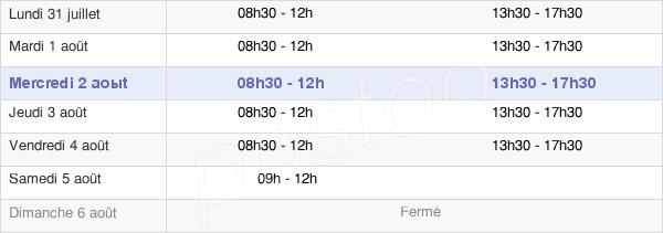 horaires d'ouverture de la Mairie De Rousset