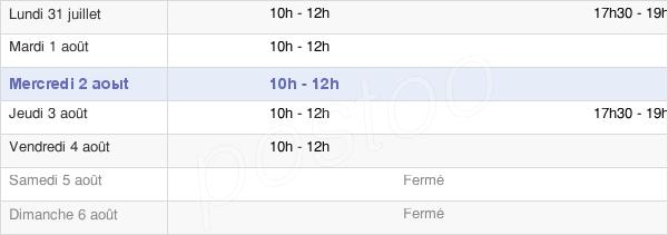 horaires d'ouverture de la Mairie De Hauteville-Lès-Dijon