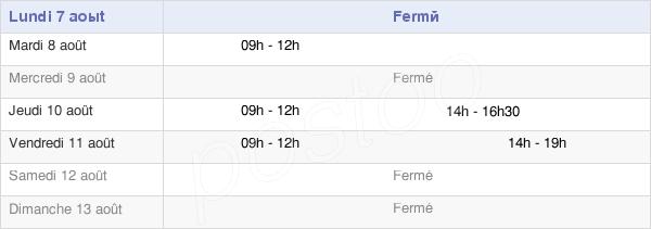 horaires d'ouverture de la Mairie De Veuvey-Sur-Ouche